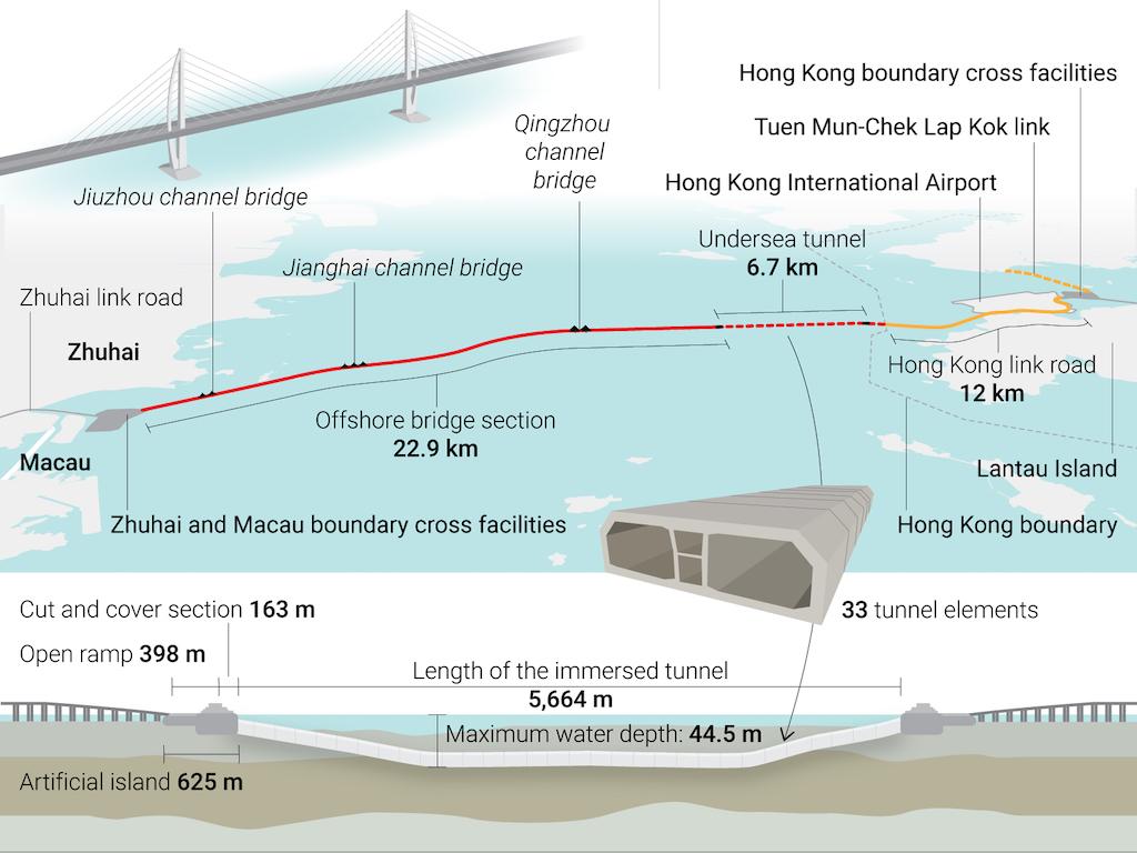 Infografis Jembatan