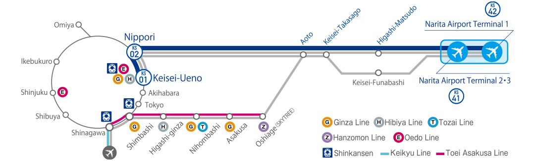Jalur Kereta Keisei Skyliner