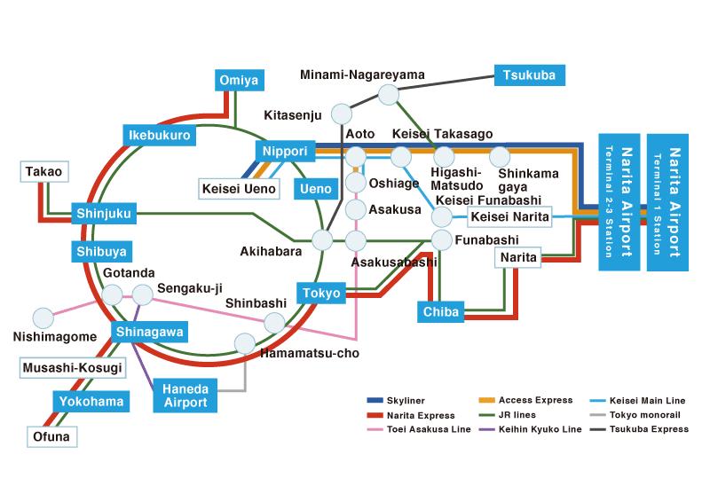 Kereta Bandara Narita